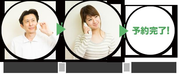 福岡で口コミ人気の頭痛整体。坐骨神経痛、椎間板ヘルニア、頭痛、肩こり、膝痛が女性人気で口コミ。